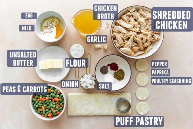 Ingredients laid out for a skillet pot pie all with labels.